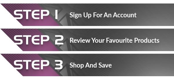 3 simple steps for the BETTALIFE Loyalty System